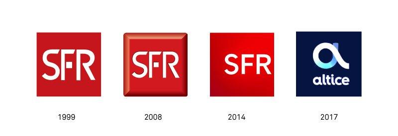 Crédit: https://www.grapheine.com/actulogo/sfr-devient-altice-change-de-logo