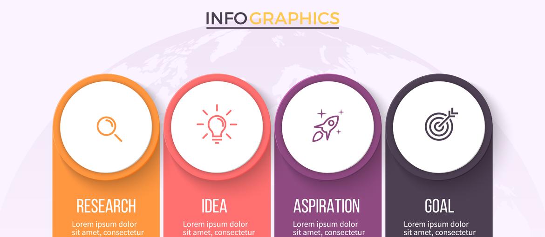 Création d'infographies