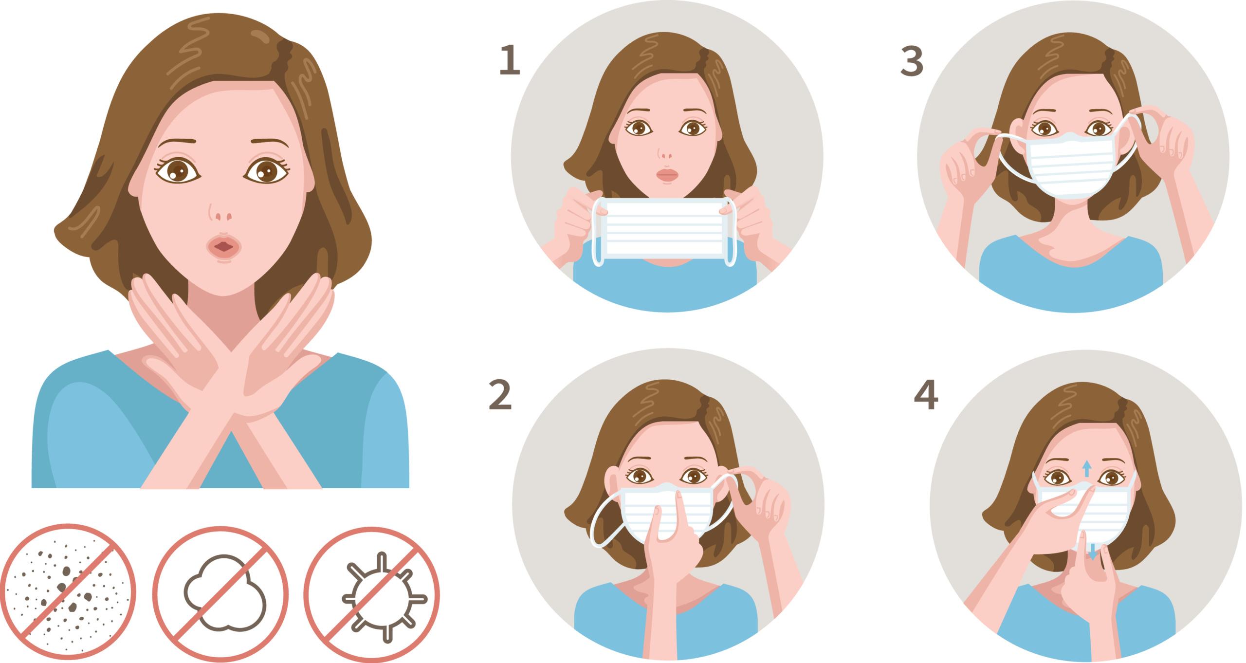 Comment porter correctement son masque